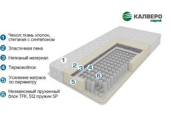 Матрас Лелия Сарма в Красноярске