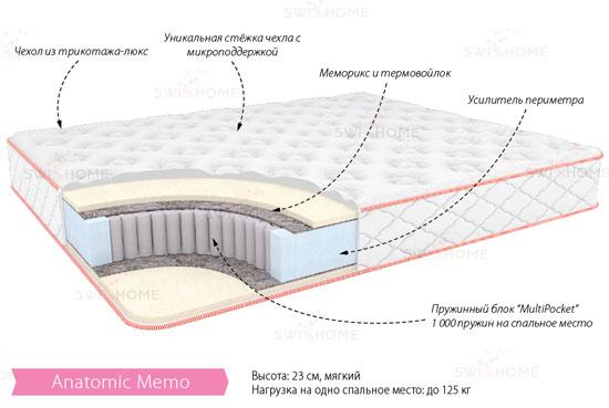 Матрас SwissHome Anatomic Memo в Красноярске